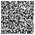 QR code with Re/Max Allstars Realty contacts