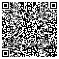 QR code with Robert Spain's Tree Service contacts