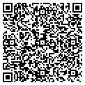 QR code with Russells Heating & AC contacts