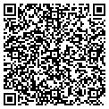 QR code with Results Home Buyers contacts