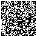 QR code with Candy's Pet Salon contacts