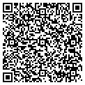 QR code with Greenskeeper Lawn Mntnc Co contacts