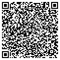 QR code with Richard Morgan Home Remodeling contacts