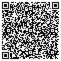 QR code with Richard Consulting Group contacts