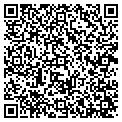 QR code with Boutiques Salon Corp contacts