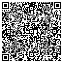 QR code with Industrial Repr Services of Jpiter contacts