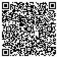 QR code with Cetko Inc contacts