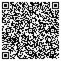 QR code with Southernmost Federal CU contacts