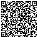 QR code with Parts & Supplies contacts