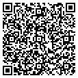 QR code with Boat Yard contacts