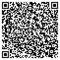 QR code with Southwest Florida Blind contacts
