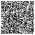 QR code with Medical Diagnostics Center contacts