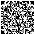 QR code with Coffee Works contacts