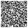 QR code with Anthropologie contacts