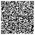 QR code with Sharon Dixon Wholesale contacts