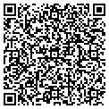 QR code with Sortiris Scents contacts