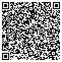 QR code with Parker Jackie Welding & Service contacts