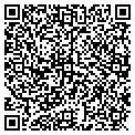 QR code with Euro-American Exporters contacts
