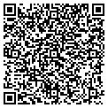 QR code with Irrigation Masters South Fla contacts