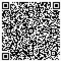 QR code with Glazon Industries Inc contacts