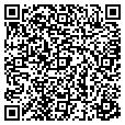 QR code with Hand Job contacts