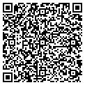 QR code with Associated Doctors Inc contacts