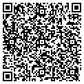 QR code with Sharon Ross MD contacts