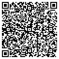 QR code with Guatemala Bazar contacts