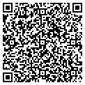 QR code with ATC Distribution Group contacts