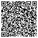 QR code with Sands Exterior Designs Inc contacts