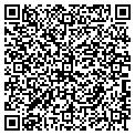 QR code with Surgery Finance Center Inc contacts