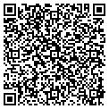 QR code with Redneck Trailer Supplies contacts