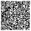 QR code with Southeast Medical Products Inc contacts
