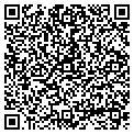 QR code with Southeast Power Systems contacts