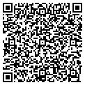 QR code with Institute For Skin Sciences contacts