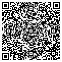QR code with Southern Home Realty Inc contacts