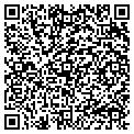 QR code with Network Performance Institute contacts