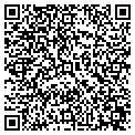 QR code with Peter P Ramko DDS PA contacts