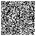 QR code with Gravel Ridge Sewer No 213 contacts