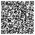 QR code with Mattjacjohn Inc contacts