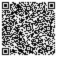 QR code with Inkcyclopedia contacts
