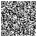 QR code with Gift Mart Inc contacts