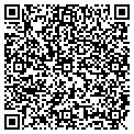 QR code with Surgical Wave Reduction contacts