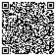 QR code with Kuhlman contacts