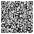 QR code with Indent Inc contacts