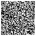 QR code with Thurston Property Group contacts