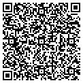 QR code with Jerrys Bookshop contacts