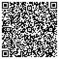QR code with Swimming Pool Dynamics contacts