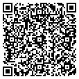 QR code with Eurobank contacts
