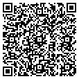 QR code with Hybur contacts